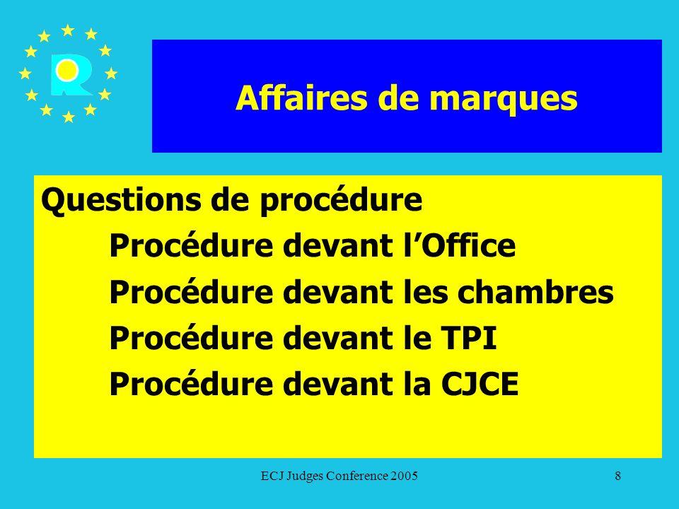 ECJ Judges Conference 2005199 Affaires de marques devant la Cour de justice des Communautés européennes Enregistrement de marques pour des services de vente au détail