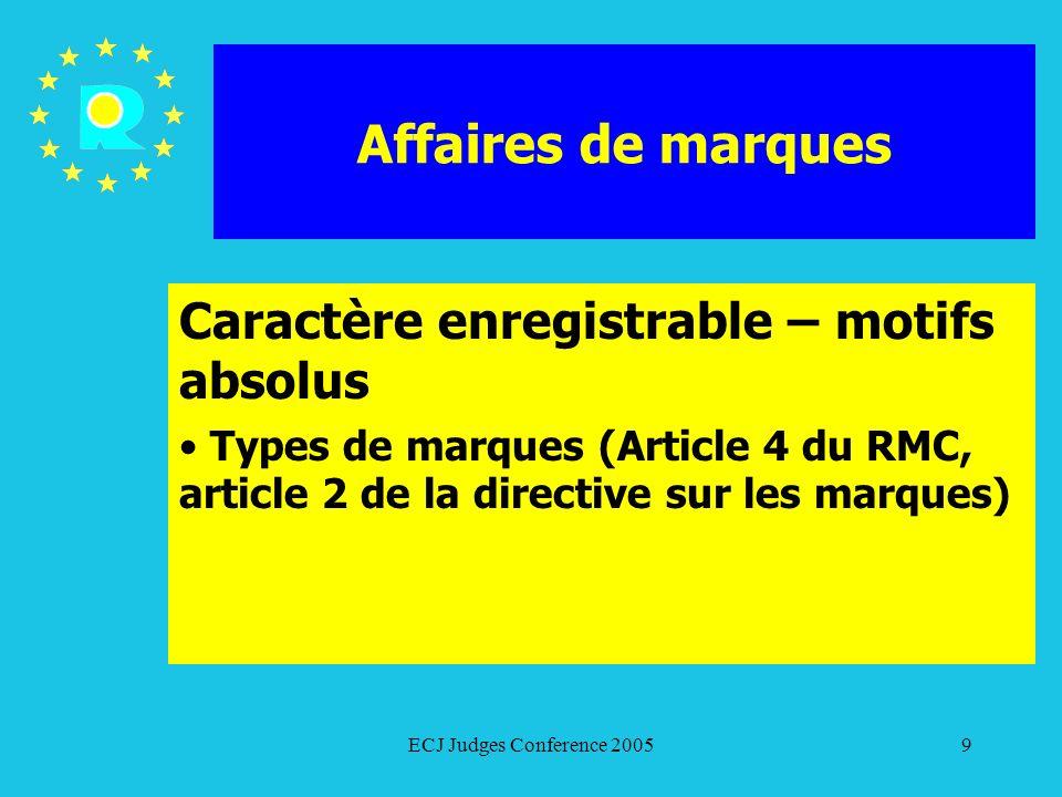 ECJ Judges Conference 2005110 Affaires de marques devant la Cour de justice des Communautés européennes Wilfer/OHIM («ROCKBASS») Affaire C-301/05 P - T-315/03 Pourvoi contre la décision du TPI Affaire déposée Audience Avocat général Rapporteur Décision
