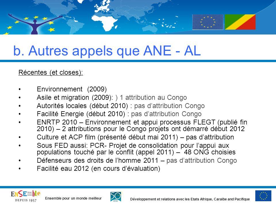 Développement et relations avec les Etats Afrique, Caraïbe and Pacifique Ensemble pour un monde meilleur b.