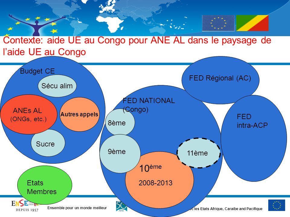 Développement et relations avec les Etats Afrique, Caraïbe and Pacifique Ensemble pour un monde meilleur 2) Prog.