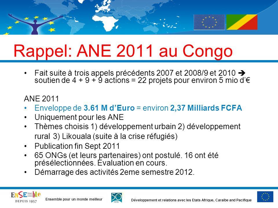 Développement et relations avec les Etats Afrique, Caraïbe and Pacifique Ensemble pour un monde meilleur Rappel: ANE 2011 au Congo Fait suite à trois appels précédents 2007 et 2008/9 et 2010 soutien de 4 + 9 + 9 actions = 22 projets pour environ 5 mio d ANE 2011 Enveloppe de 3.61 M dEuro = environ 2,37 Milliards FCFA Uniquement pour les ANE Thèmes choisis 1) développement urbain 2) développement rural 3) Likouala (suite à la crise réfugiés) Publication fin Sept 2011 65 ONGs (et leurs partenaires) ont postulé.