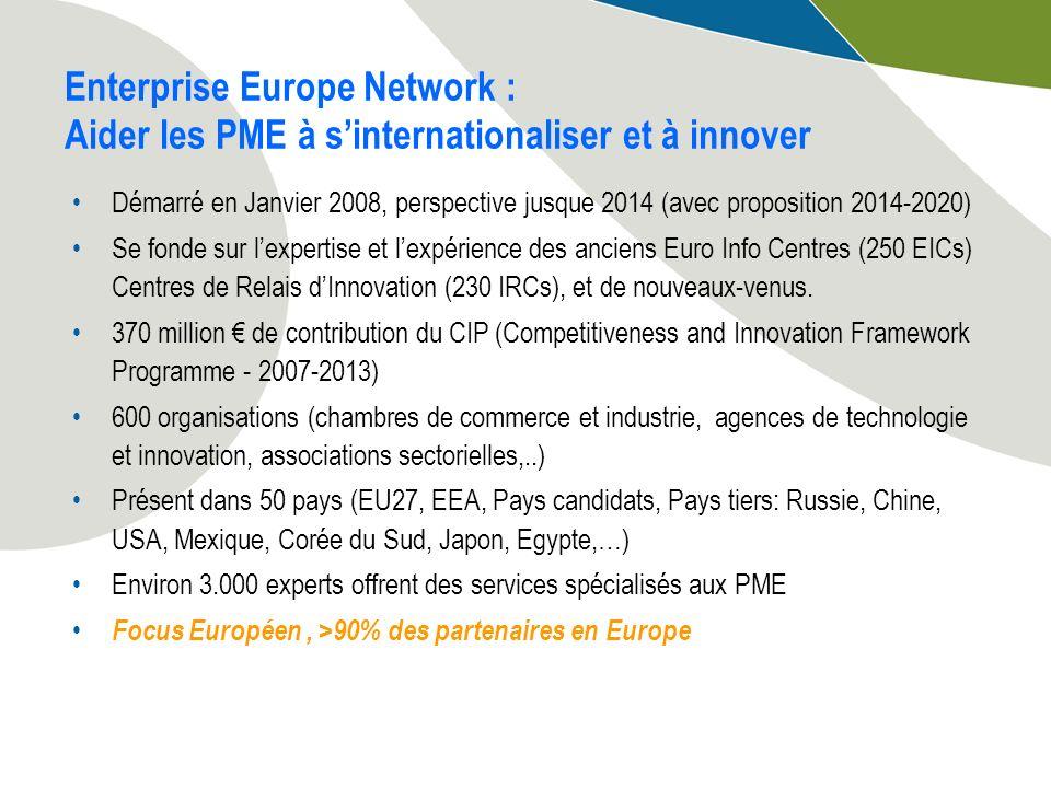 Démarré en Janvier 2008, perspective jusque 2014 (avec proposition 2014-2020) Se fonde sur lexpertise et lexpérience des anciens Euro Info Centres (250 EICs) Centres de Relais dInnovation (230 IRCs), et de nouveaux-venus.