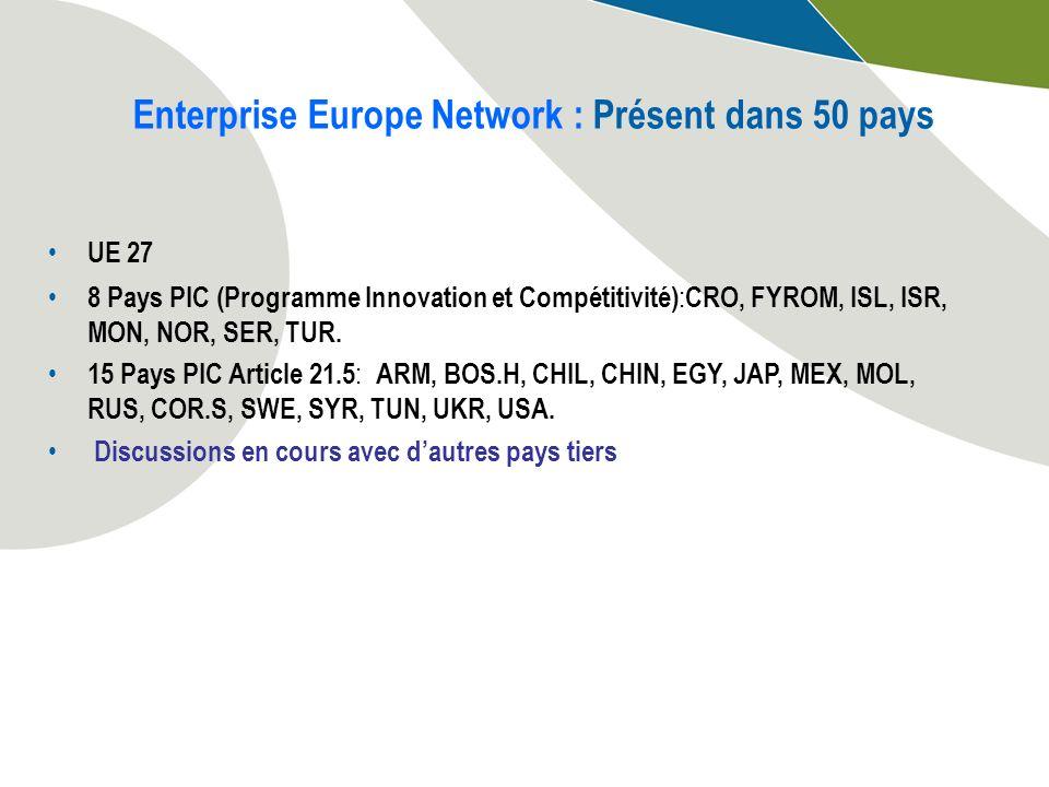 UE 27 8 Pays PIC (Programme Innovation et Compétitivité) : CRO, FYROM, ISL, ISR, MON, NOR, SER, TUR. 15 Pays PIC Article 21.5 : ARM, BOS.H, CHIL, CHIN
