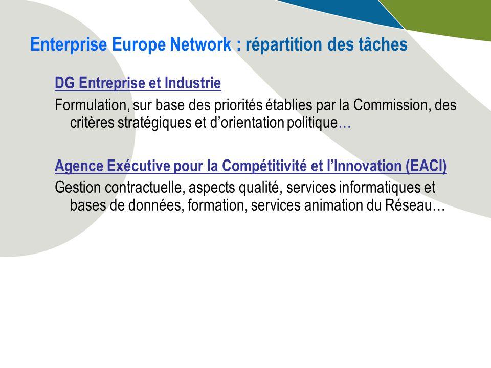 DG Entreprise et Industrie Formulation, sur base des priorités établies par la Commission, des critères stratégiques et dorientation politique… Agence Exécutive pour la Compétitivité et lInnovation (EACI) Gestion contractuelle, aspects qualité, services informatiques et bases de données, formation, services animation du Réseau… Enterprise Europe Network : répartition des tâches