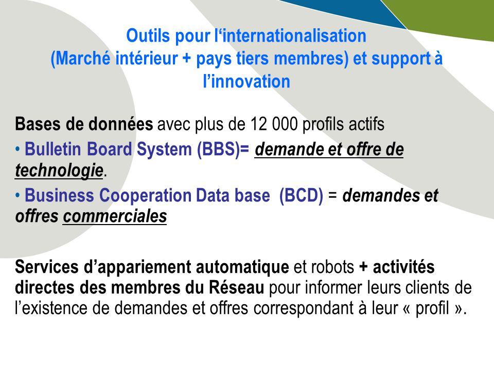Outils pour linternationalisation (Marché intérieur + pays tiers membres) et support à linnovation Bases de données avec plus de 12 000 profils actifs Bulletin Board System (BBS)= demande et offre de technologie.