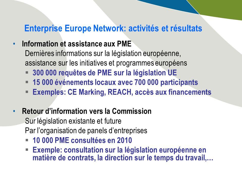 Enterprise Europe Network: activités et résultats Information et assistance aux PME Dernières informations sur la législation européenne, assistance s