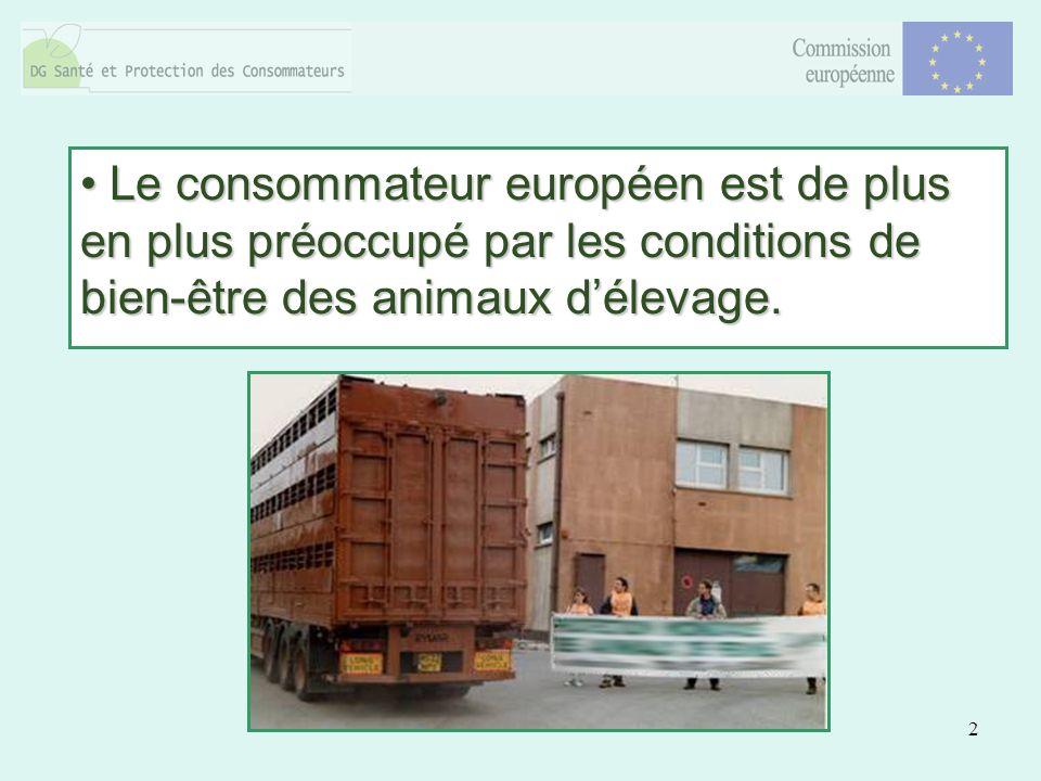 2 Le consommateur européen est de plus en plus préoccupé par les conditions de bien-être des animaux délevage.