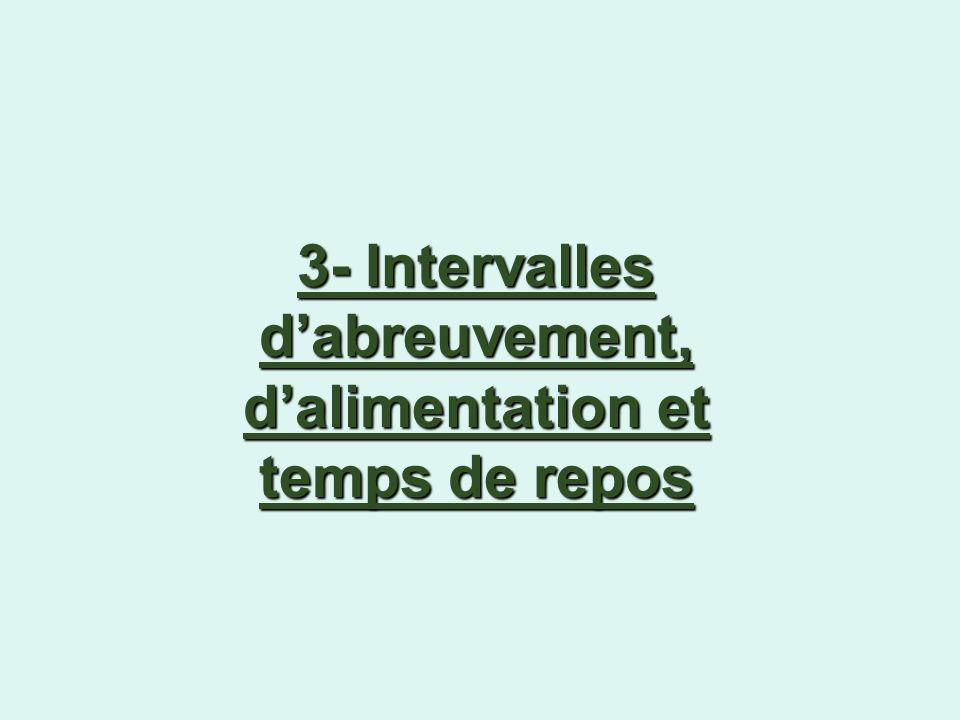 3- Intervalles dabreuvement, dalimentation et temps de repos