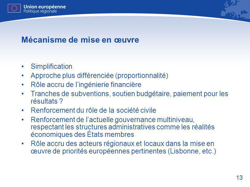 13 Mécanisme de mise en œuvre Simplification Approche plus différenciée (proportionnalité) Rôle accru de lingénierie financière Tranches de subventions, soutien budgétaire, paiement pour les résultats .