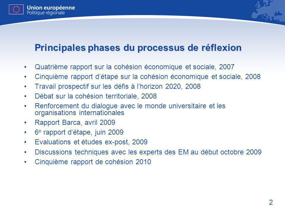 2 Principales phases du processus de réflexion Quatrième rapport sur la cohésion économique et sociale, 2007 Cinquième rapport détape sur la cohésion économique et sociale, 2008 Travail prospectif sur les défis à lhorizon 2020, 2008 Débat sur la cohésion territoriale, 2008 Renforcement du dialogue avec le monde universitaire et les organisations internationales Rapport Barca, avril 2009 6 e rapport détape, juin 2009 Evaluations et études ex-post, 2009 Discussions techniques avec les experts des EM au début octobre 2009 Cinquième rapport de cohésion 2010