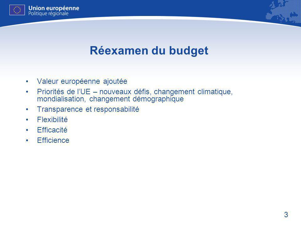3 Réexamen du budget Valeur européenne ajoutée Priorités de lUE – nouveaux défis, changement climatique, mondialisation, changement démographique Transparence et responsabilité Flexibilité Efficacité Efficience