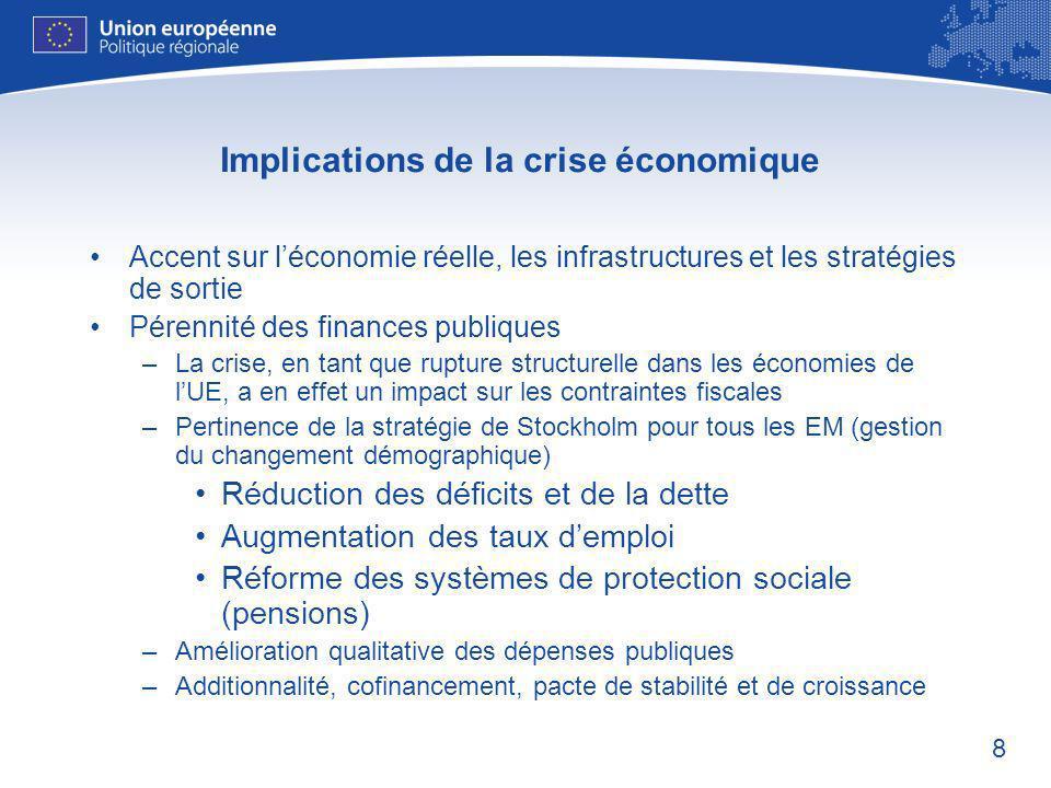 8 Implications de la crise économique Accent sur léconomie réelle, les infrastructures et les stratégies de sortie Pérennité des finances publiques –La crise, en tant que rupture structurelle dans les économies de lUE, a en effet un impact sur les contraintes fiscales –Pertinence de la stratégie de Stockholm pour tous les EM (gestion du changement démographique) Réduction des déficits et de la dette Augmentation des taux demploi Réforme des systèmes de protection sociale (pensions) –Amélioration qualitative des dépenses publiques –Additionnalité, cofinancement, pacte de stabilité et de croissance