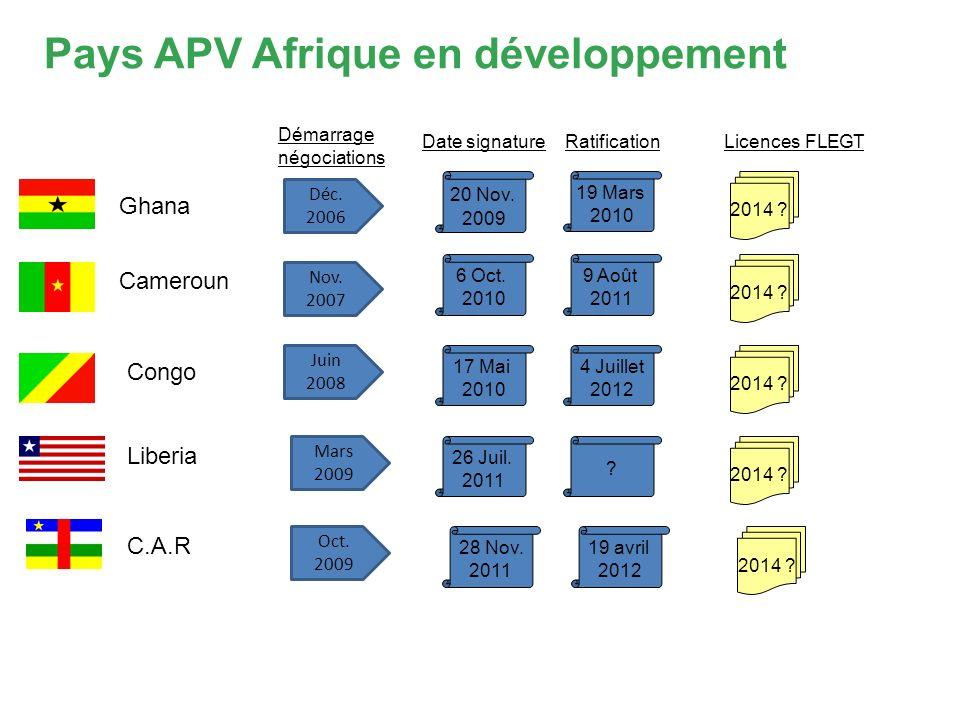 Pays APV Afrique en développement 20 Nov. 2009 2014 .