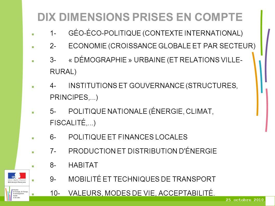 25 octobre 2010 DIX DIMENSIONS PRISES EN COMPTE 1- GÉO-ÉCO-POLITIQUE (CONTEXTE INTERNATIONAL) 2- ECONOMIE (CROISSANCE GLOBALE ET PAR SECTEUR) 3- « DÉMOGRAPHIE » URBAINE (ET RELATIONS VILLE- RURAL) 4- INSTITUTIONS ET GOUVERNANCE (STRUCTURES, PRINCIPES,...) 5- POLITIQUE NATIONALE (ÉNERGIE, CLIMAT, FISCALITÉ,...) 6- POLITIQUE ET FINANCES LOCALES 7- PRODUCTION ET DISTRIBUTION D ÉNERGIE 8- HABITAT 9- MOBILITÉ ET TECHNIQUES DE TRANSPORT 10- VALEURS, MODES DE VIE, ACCEPTABILITÉ.
