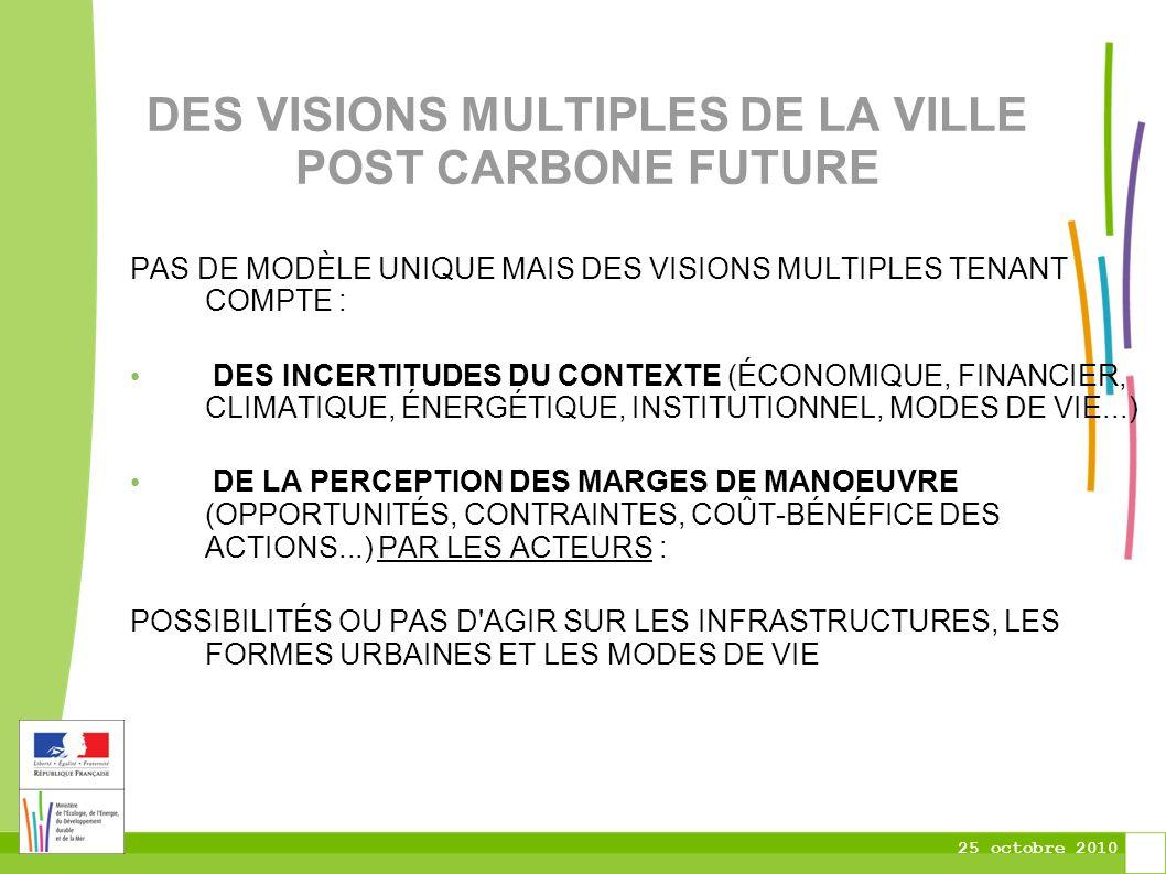 25 octobre 2010 DES VISIONS MULTIPLES DE LA VILLE POST CARBONE FUTURE PAS DE MODÈLE UNIQUE MAIS DES VISIONS MULTIPLES TENANT COMPTE : DES INCERTITUDES DU CONTEXTE (ÉCONOMIQUE, FINANCIER, CLIMATIQUE, ÉNERGÉTIQUE, INSTITUTIONNEL, MODES DE VIE...) DE LA PERCEPTION DES MARGES DE MANOEUVRE (OPPORTUNITÉS, CONTRAINTES, COÛT-BÉNÉFICE DES ACTIONS...) PAR LES ACTEURS : POSSIBILITÉS OU PAS D AGIR SUR LES INFRASTRUCTURES, LES FORMES URBAINES ET LES MODES DE VIE