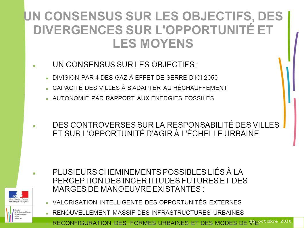 25 octobre 2010 UN THÈME MAJEUR DANS LES VISIONS URBAINES À L HORIZON 2030-2050 2 000 VILLES ENGAGÉES DANS LE MONDE DANS DES RÉSEAUX BAS OU POST CARBONE ( ICLEI, ENERGIE-CITÉ, CLIMATE ALLIANCE...) 1 600 SIGNATURES DÉBUT 2010 À LA « CONVENTION DES MAIRES », INCLUANT PLUS DE 20 CAPITALES EUROPÉENNES ET 140 MILLIONS D HABITANTS EN EUROPE 400 « TRANSITION TOWNS » DANS LE MONDE L ÉNERGIE ET LA TRANSITION « POST CARBONE » AU COEUR DE NOMBREUSES VISIONS URBAINES À LONG TERME : GÖTEBORG 2050 (VISION FOR A SUSTAINABLE SOCIETY), GREATER HELSINKI 2050, VAÏJÖ ZERO ENERGY FOSSIL 2025, AMSTERDAM ENERGY STRATEGY 2040, SUSTAINABLE GLASGOW 2050, ONE LEICESTER (2035), PERSPECTIVE MUNICH (2030), STOCKHOLM 2030 (WORLD CLASS CITY)...