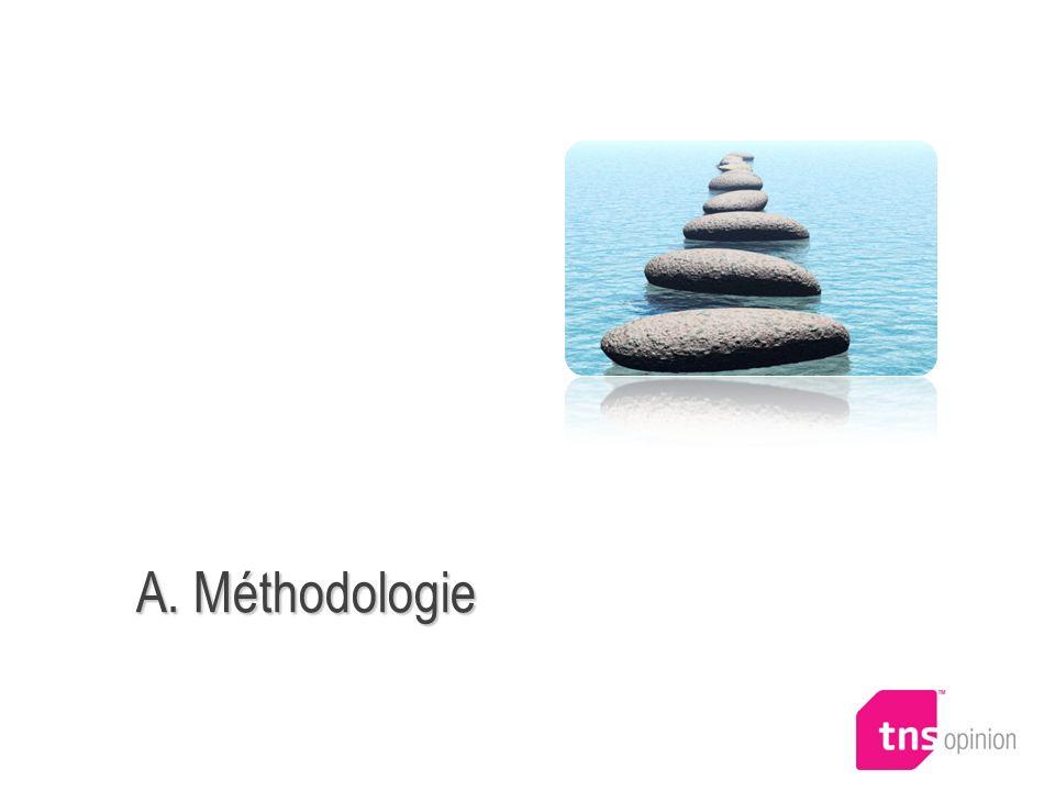 A. Méthodologie