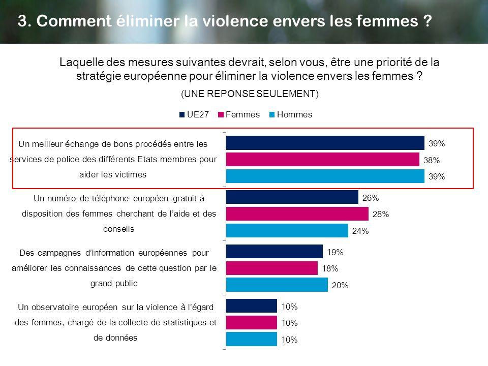 Laquelle des mesures suivantes devrait, selon vous, être une priorité de la stratégie européenne pour éliminer la violence envers les femmes ? (UNE RE