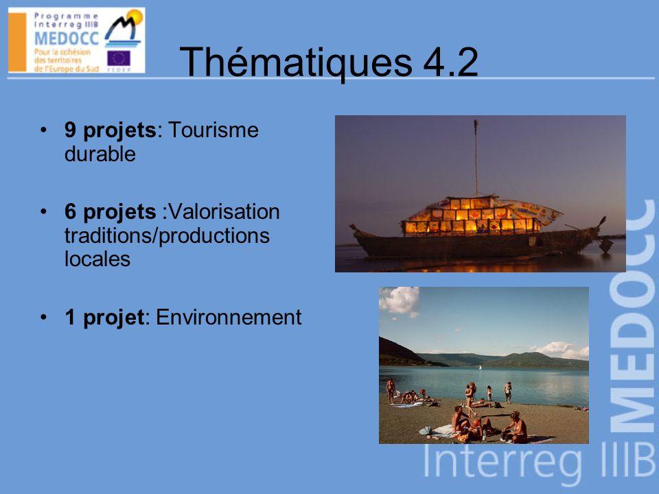 Thématiques 4.2 9 projets: Tourisme durable 6 projets :Valorisation traditions/productions locales 1 projet: Environnement