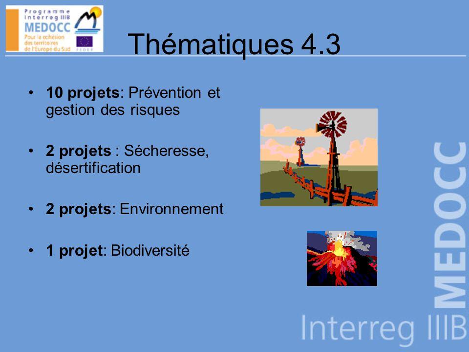Thématiques 4.3 10 projets: Prévention et gestion des risques 2 projets : Sécheresse, désertification 2 projets: Environnement 1 projet: Biodiversité