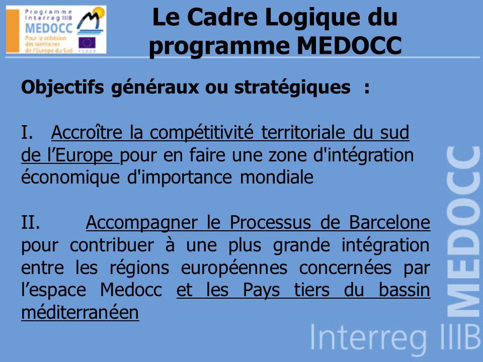 Le Cadre Logique du programme MEDOCC Objectifs généraux ou stratégiques : I.
