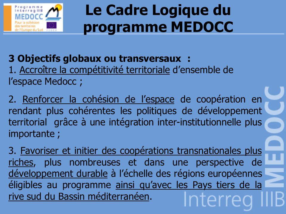 Le Cadre Logique du programme MEDOCC 3 Objectifs globaux ou transversaux : 1.