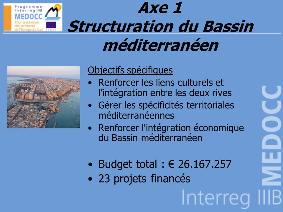 Axe 1 Structuration du Bassin méditerranéen Objectifs spécifiques Renforcer les liens culturels et lintégration entre les deux rives Gérer les spécificités territoriales méditerranéennes Renforcer l intégration économique du Bassin méditerranéen Budget total : 26.167.257 23 projets financés