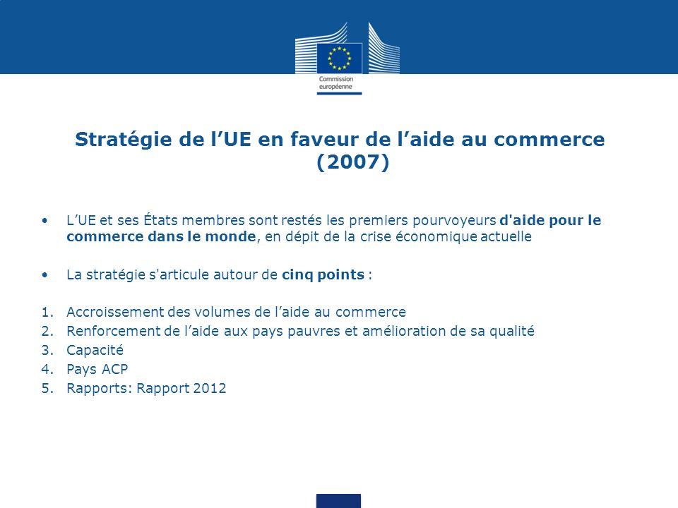 Aide au commerce UE