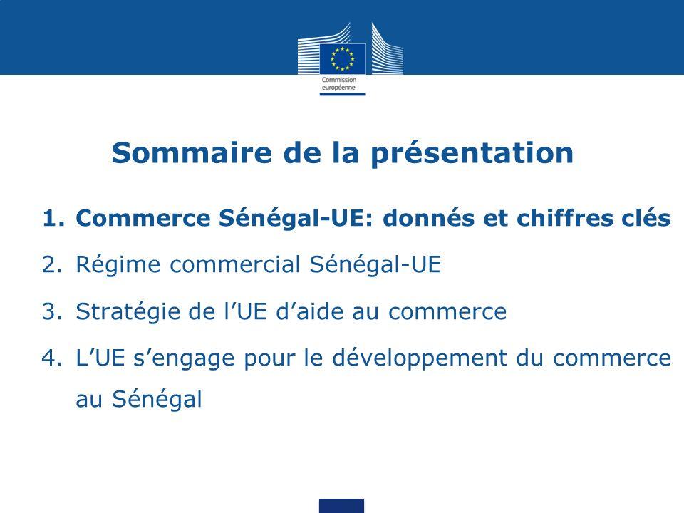 Commerce Sénégal – UE: donnés et chiffres clés Sources: ANSD, FMI