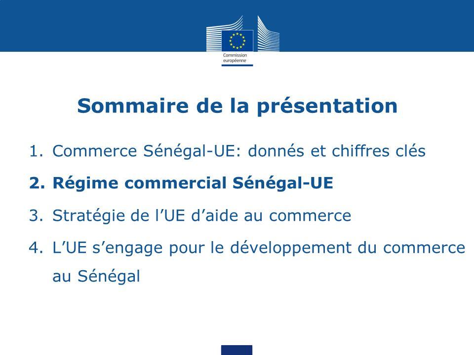 Régime commerciale Sénégal – UE Système de préférences généralisés: « Tout sauf les armes » Régime actuel: préférences applicables jusquau 31 décembre 2013 (Règlement CE 732/2008, prorogé par Règlement CE 512/2011 Nouveau régime: règles de base publiés le 31 octobre 2012.