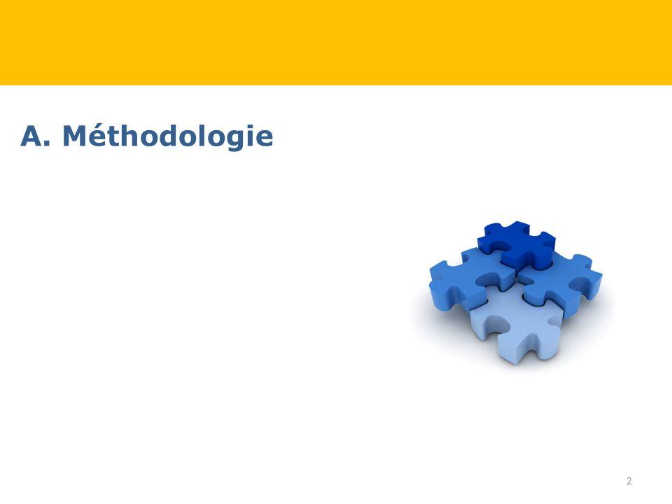 A. Méthodologie 2