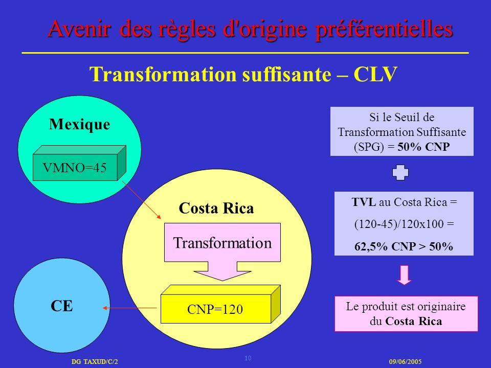 10 DG TAXUD/C/209/06/2005 Avenir des règles d'origine préférentielles Transformation suffisante – CLV Mexique Costa Rica VMNO=45 CNP=120 Transformatio