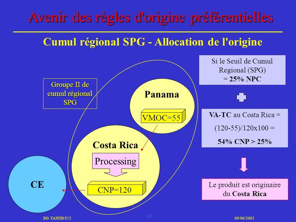 13 DG TAXUD/C/209/06/2005 Avenir des règles d'origine préférentielles Cumul régional SPG - Allocation de l'origine CE VA-TC au Costa Rica = (120-55)/1