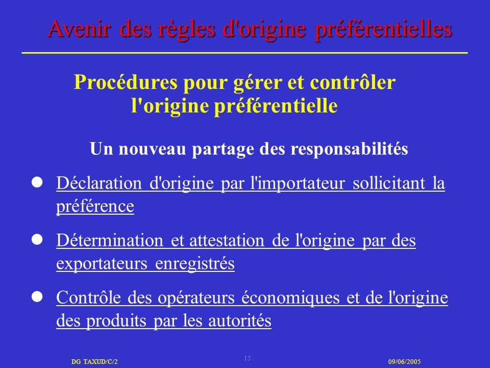 15 DG TAXUD/C/209/06/2005 Avenir des règles d'origine préférentielles Un nouveau partage des responsabilités Déclaration d'origine par l'importateur s