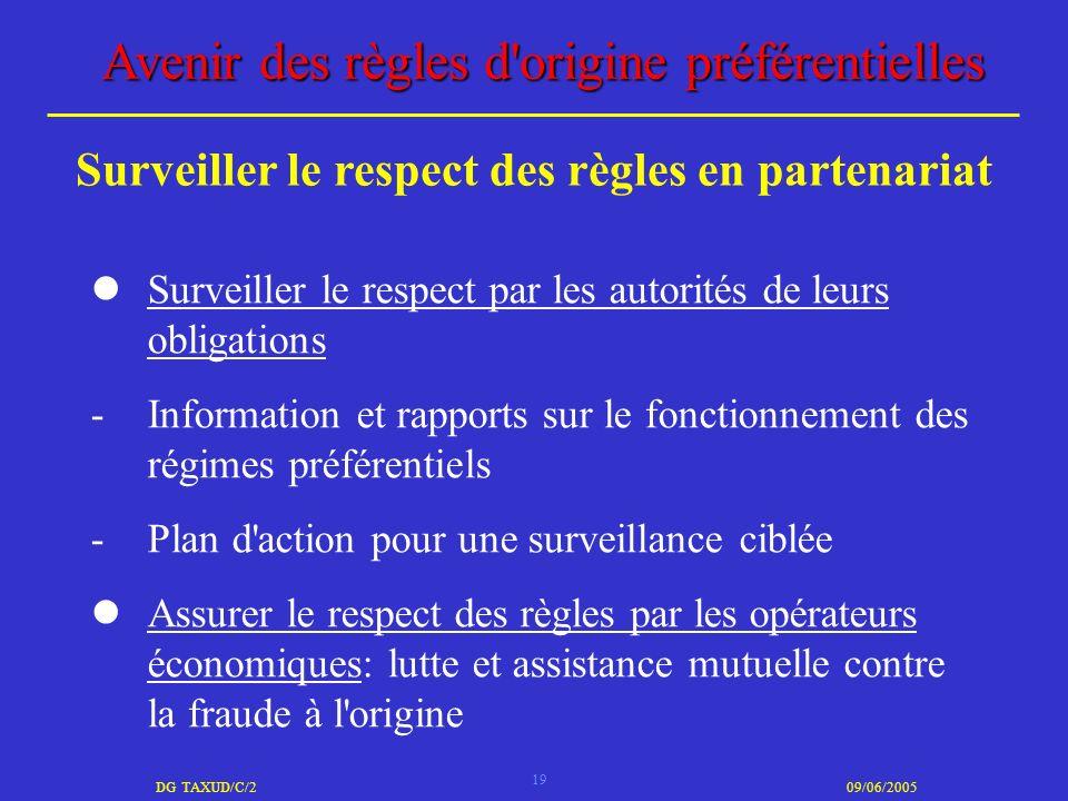 19 DG TAXUD/C/209/06/2005 Avenir des règles d'origine préférentielles Surveiller le respect par les autorités de leurs obligations -Information et rap