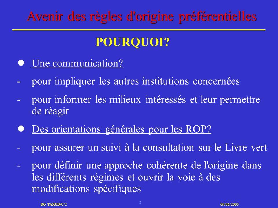2 DG TAXUD/C/209/06/2005 Avenir des règles d'origine préférentielles Une communication? -pour impliquer les autres institutions concernées -pour infor