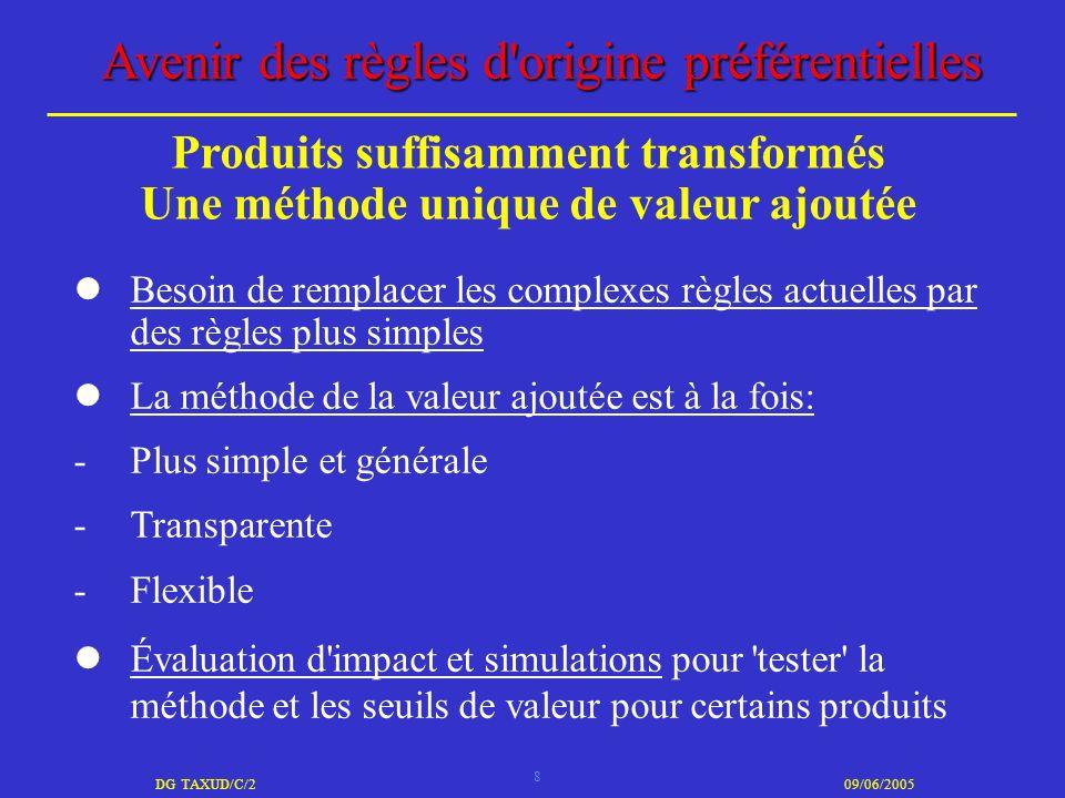 8 DG TAXUD/C/209/06/2005 Avenir des règles d'origine préférentielles Besoin de remplacer les complexes règles actuelles par des règles plus simples La