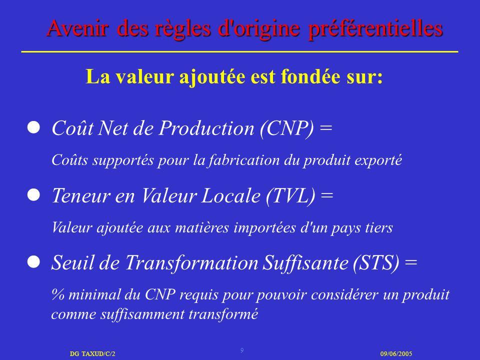 9 DG TAXUD/C/209/06/2005 Avenir des règles d'origine préférentielles Coût Net de Production (CNP) = Coûts supportés pour la fabrication du produit exp