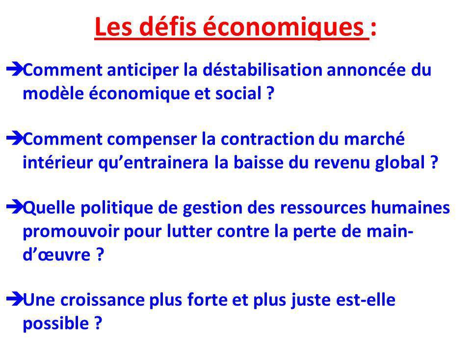 Les défis économiques : Comment anticiper la déstabilisation annoncée du modèle économique et social ? Comment compenser la contraction du marché inté