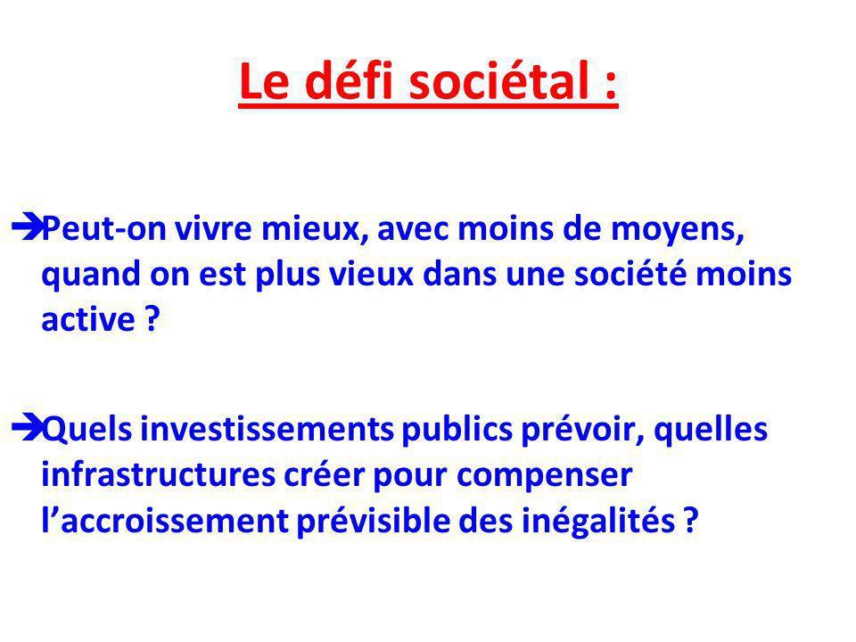 Le défi sociétal : Peut-on vivre mieux, avec moins de moyens, quand on est plus vieux dans une société moins active ? Quels investissements publics pr