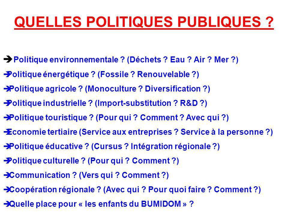 QUELLES POLITIQUES PUBLIQUES ? Politique environnementale ? (Déchets ? Eau ? Air ? Mer ?) Politique énergétique ? (Fossile ? Renouvelable ?) Politique