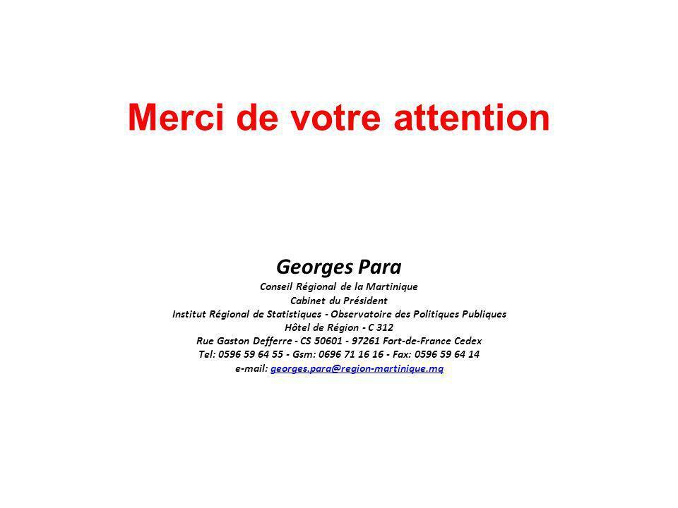 Georges Para Conseil Régional de la Martinique Cabinet du Président Institut Régional de Statistiques - Observatoire des Politiques Publiques Hôtel de