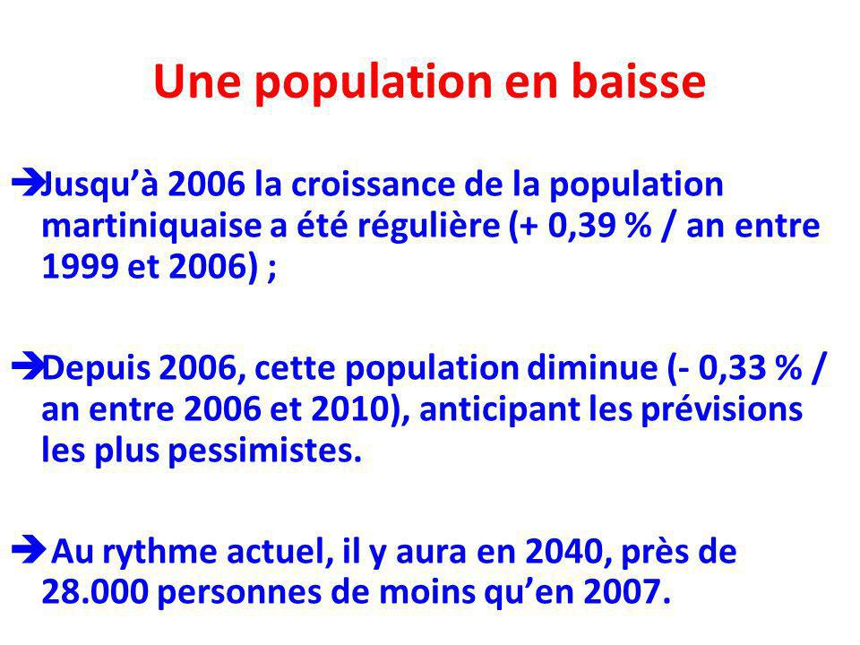 Une population en baisse Jusquà 2006 la croissance de la population martiniquaise a été régulière (+ 0,39 % / an entre 1999 et 2006) ; Depuis 2006, ce