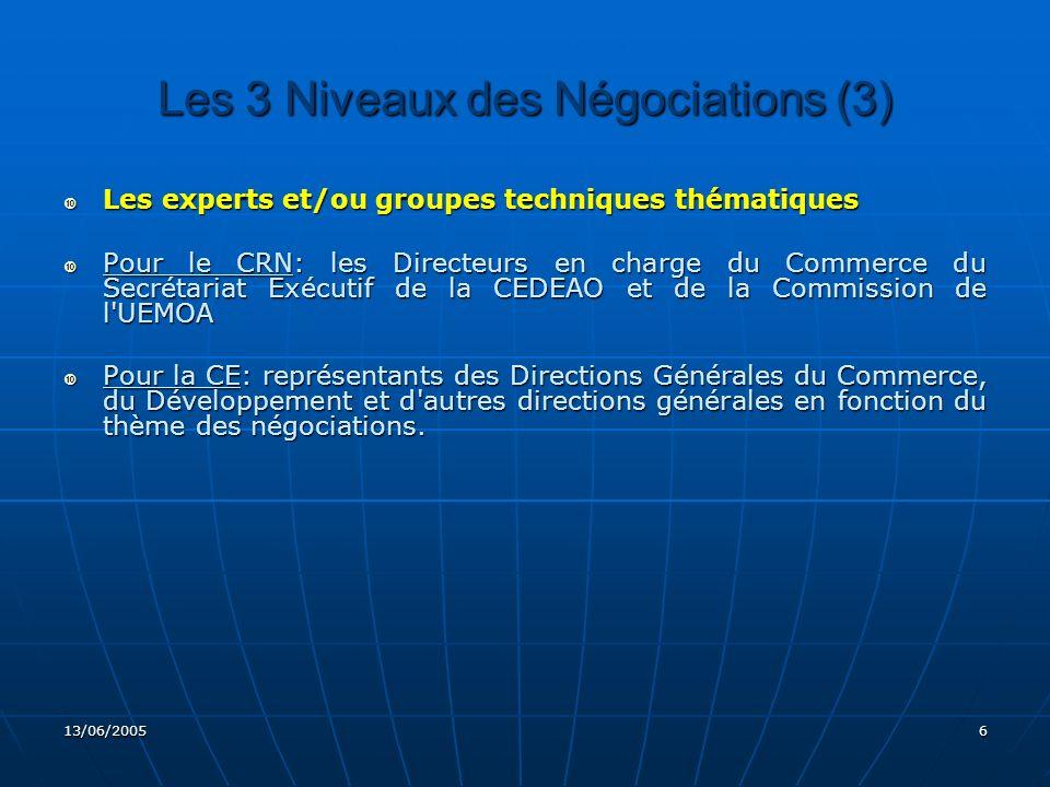 13/06/20057 En dehors des structures de négociation (1) Le Groupe de contact Le Groupe de contact Le Groupe de contact assure le secrétariat des négociations Le Groupe de contact assure le secrétariat des négociations composé de représentants du Secrétariat Exécutif de la CEDEAO, de la Commission de l UEMOA et de la Commission Européenne.