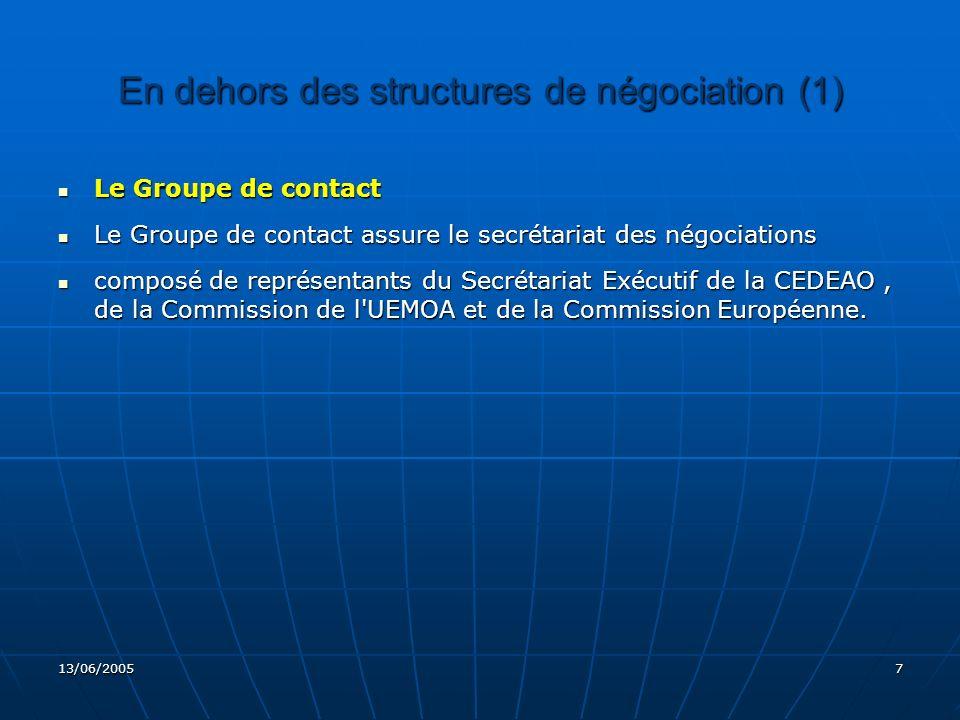 13/06/20058 En dehors des structures de négociation (2) La Task Force de Préparation Régionale (TFPR) La Task Force de Préparation Régionale (TFPR) Facilitation du lien et la cohérence entre les négociations APE et la coopération au développement.