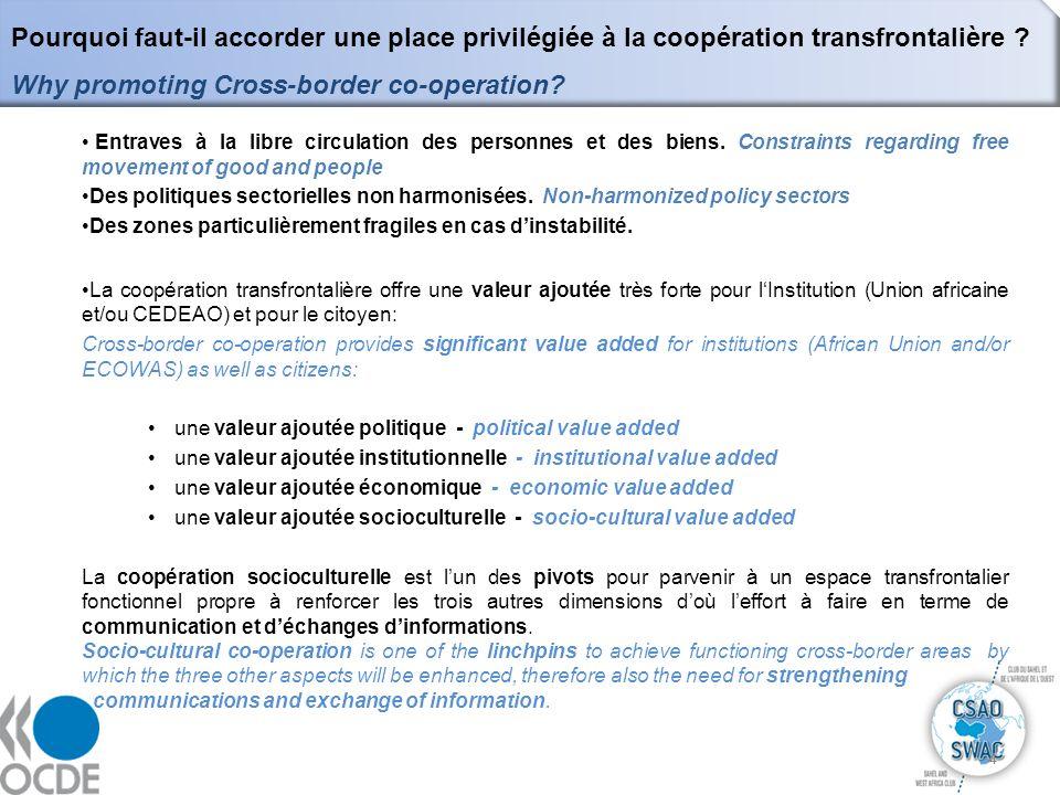 Les institutions régionales africaines et la coopération frontalière.
