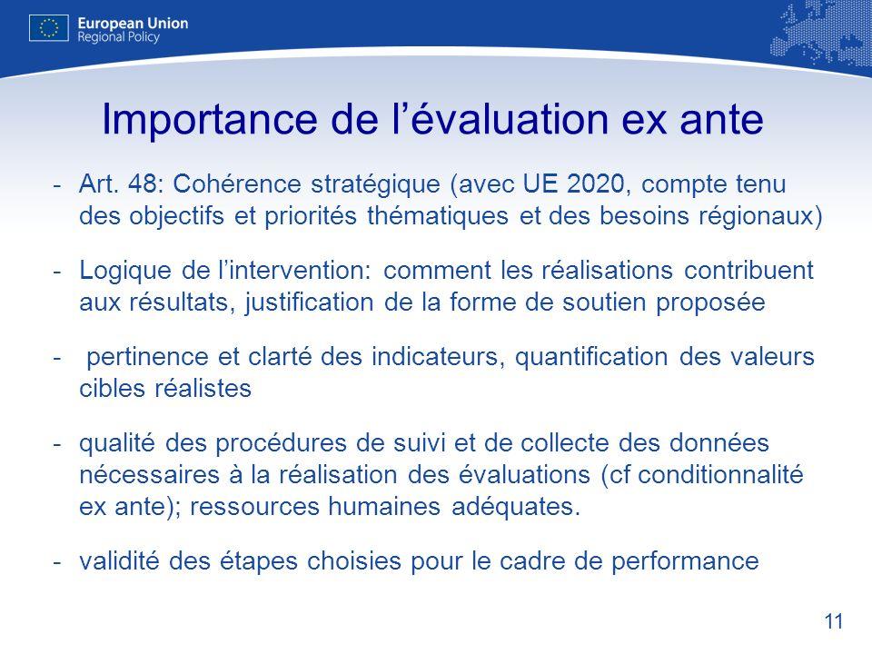 11 -Art. 48: Cohérence stratégique (avec UE 2020, compte tenu des objectifs et priorités thématiques et des besoins régionaux) -Logique de linterventi