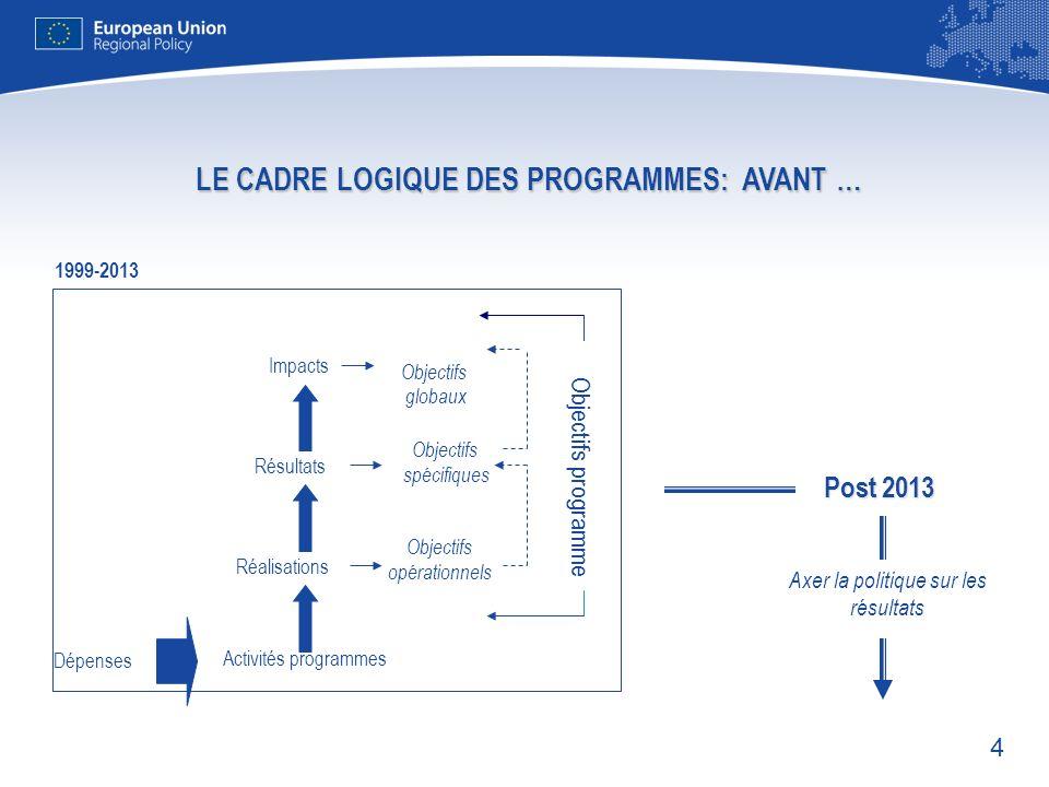 4 1999-2013 Axer la politique sur les résultats Post 2013 Dépenses Réalisations Résultats Impacts Objectifs globaux Objectifs spécifiques Objectifs op