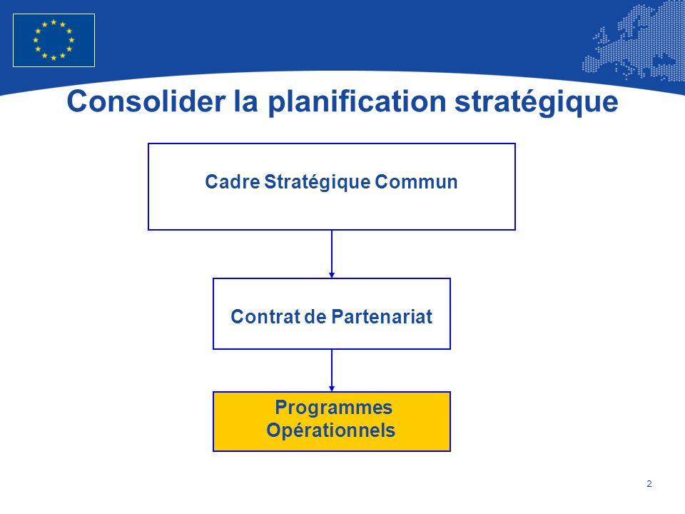2 European Union Regional Policy – Employment, Social Affairs and Inclusion Consolider la planification stratégique Programmes Opérationnels Contrat de Partenariat Cadre Stratégique Commun