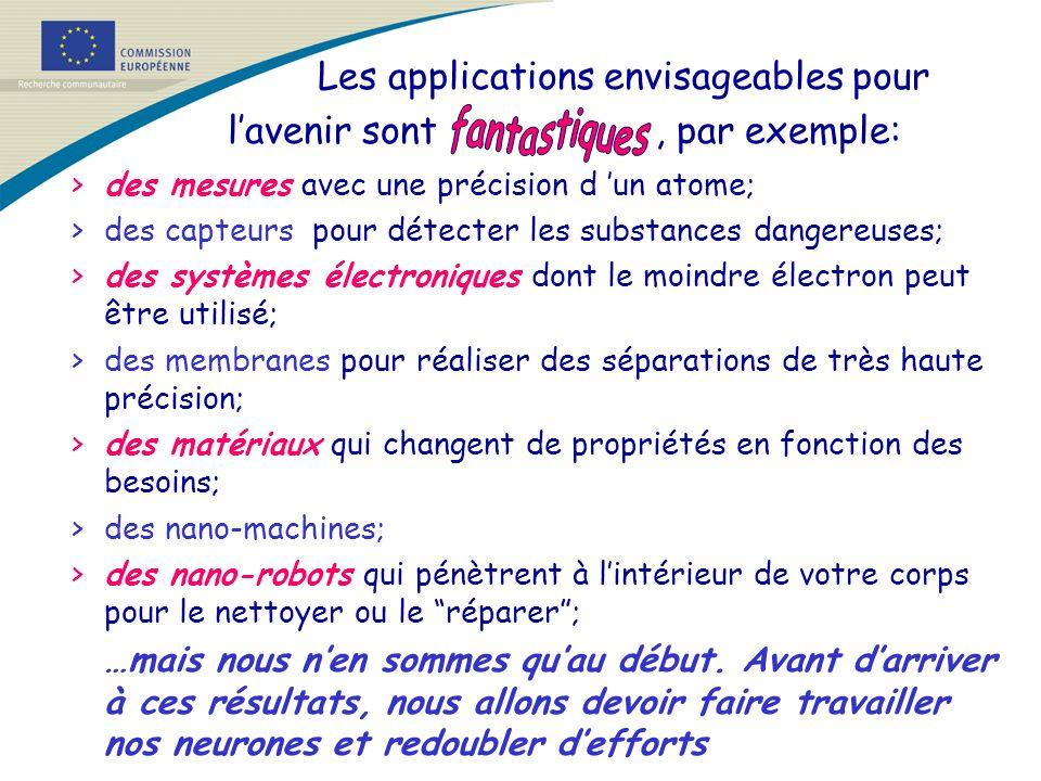 Les applications envisageables pour lavenir sont, par exemple: >des mesures avec une précision d un atome; >des capteurs pour détecter les substances